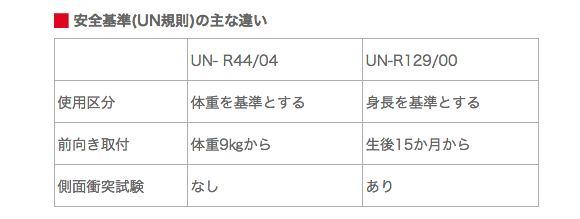 screenshot-www.aprica.jp 2015-10-16 01-03-19