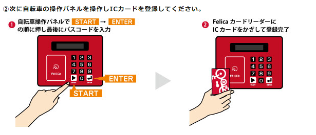 screenshot-docomo-cycle.jp 2016-04-15 16-31-35