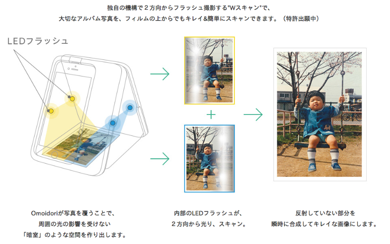 screenshot-omoidori.jp 2016-06-03 01-31-13